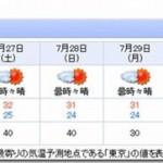 隅田川花火大会2013 穴場スポット